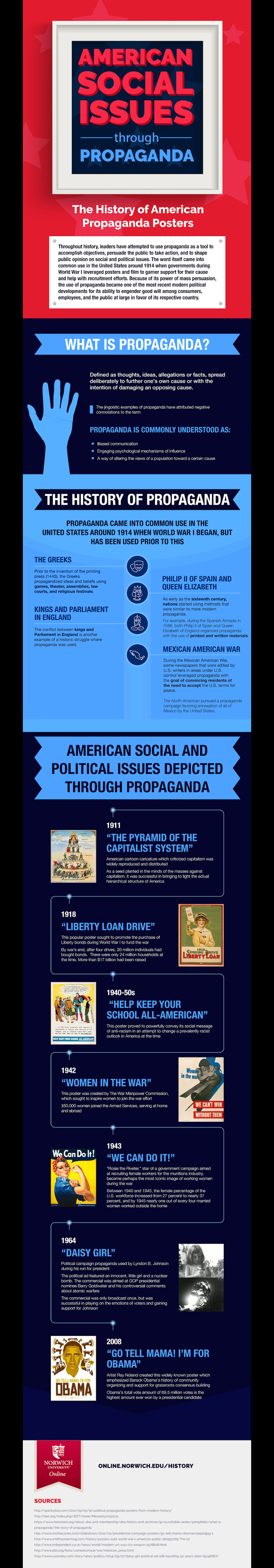 history of propaganda infographic image