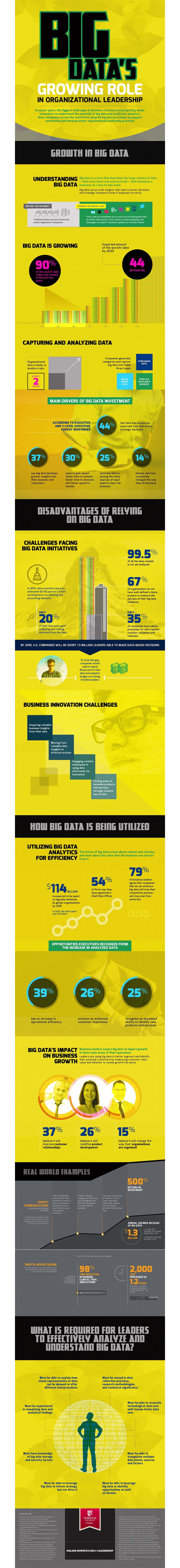 big data infographic image