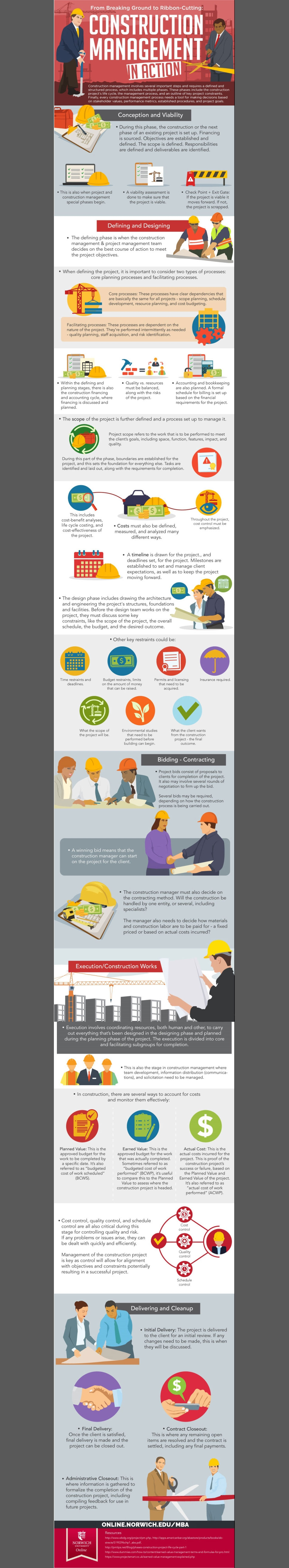 construction management mba infographic image