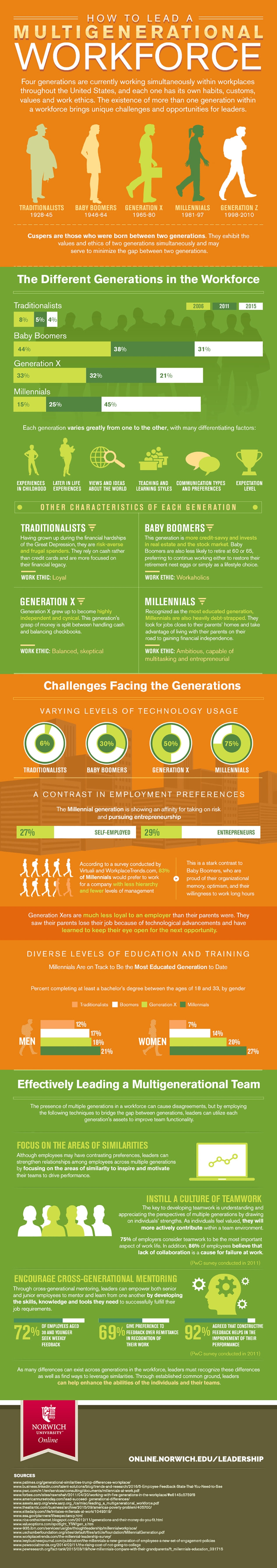 leading with generational differences infographic image