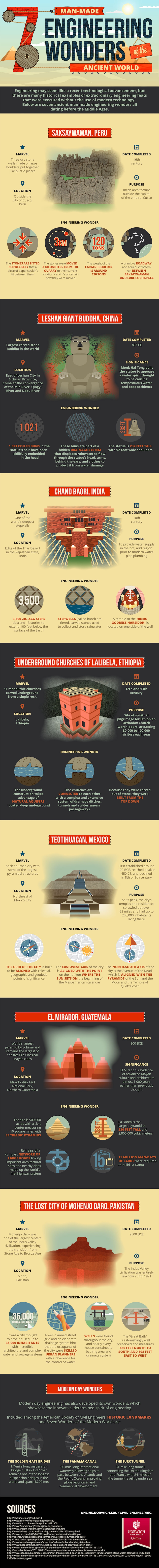 7 ancient engineering wonders infographic image